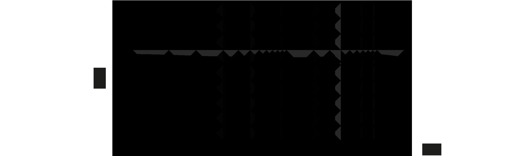Shure KSM141 Micrófono de instrumento de patrón dual Imagen de la curva de la respuesta en frecuencia
