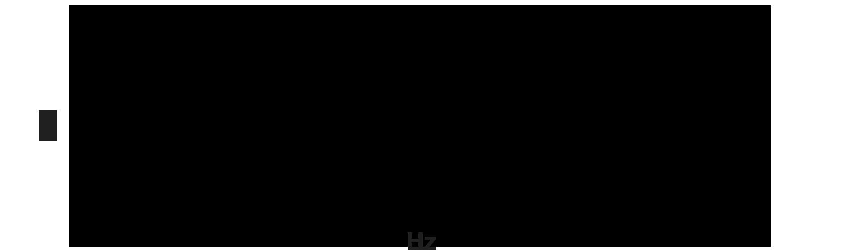 Shure Micrófono digital estéreo de condensador Imagen de la curva de la respuesta en frecuencia
